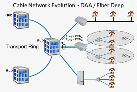 Hawaiian Telcom Moca Network Diagram Basic Guide Wiring Diagram