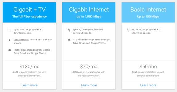 Google Fiber 100 Mbps