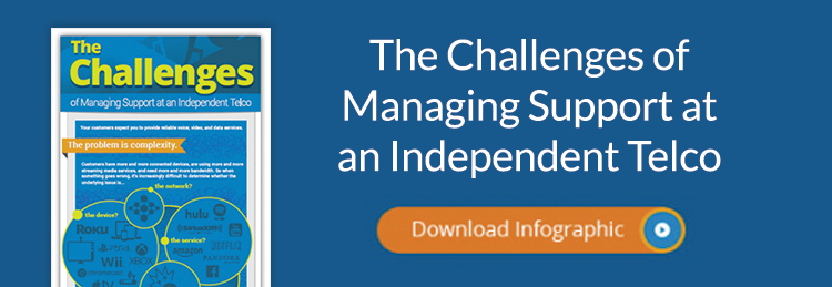 the challenges of managing support at an independent telco infographic