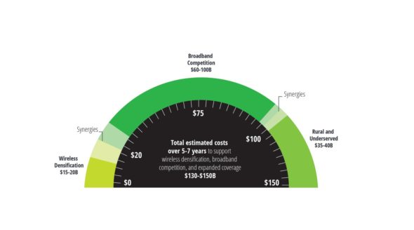 fiber infrastructure investment