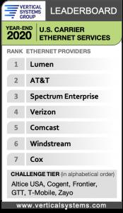 top carrier ethernet leaderboard