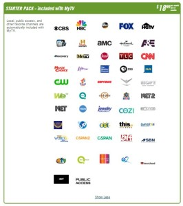 Cincinnati Bell MyTV Starter Pack Line-Up (Source: Cincinnati Bell Website)