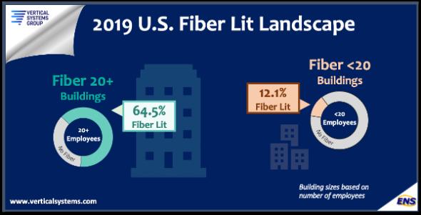 fiber lit buildings