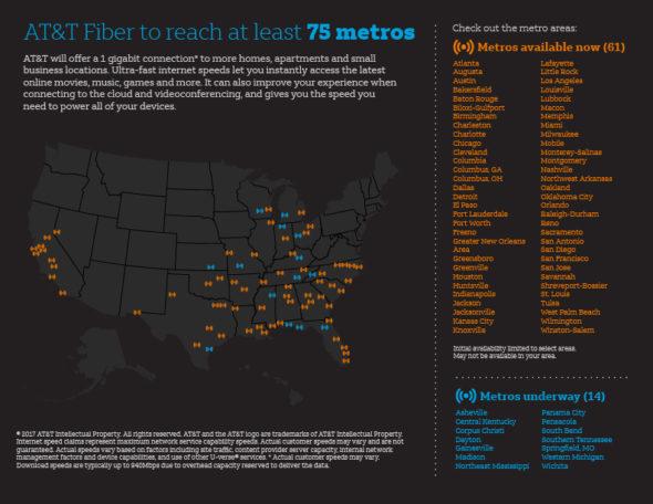 AT&T fiber deployments