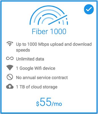 gigabit pricing