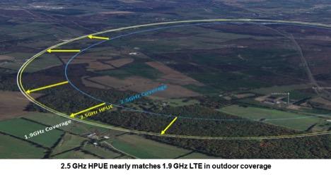 Sprint HPUE technology