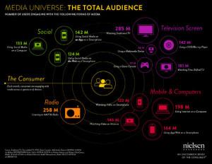 total media audience