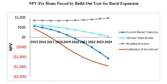 Source: ACA Report