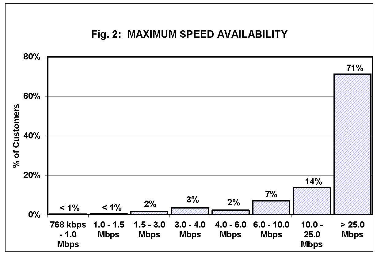 ntca_broadband_survey