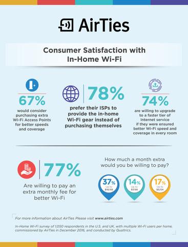 service provider wifi