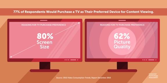 tv size preference