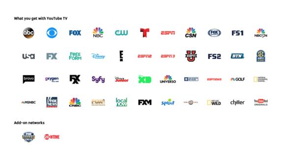 youtube tv ott channels